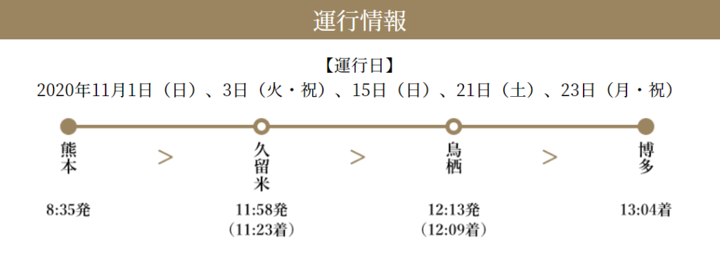 3SL無限列車鬼滅の刃JR九州コラボ