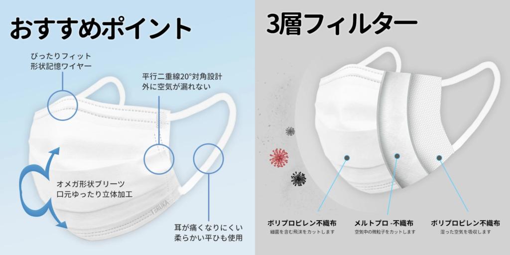 2-2TERUKAテルカ不織布マスク通販!日本製3層構造高機能・高品質小さいサイズ(子供用)