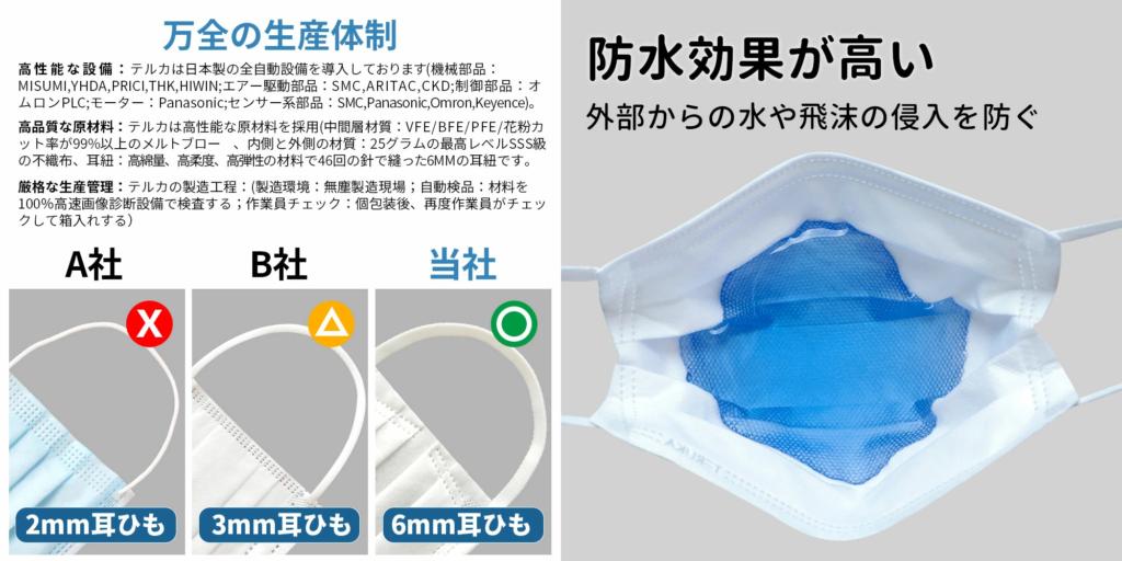 2-4TERUKAテルカ不織布マスク通販!日本製3層構造高機能・高品質小さいサイズ(子供用)