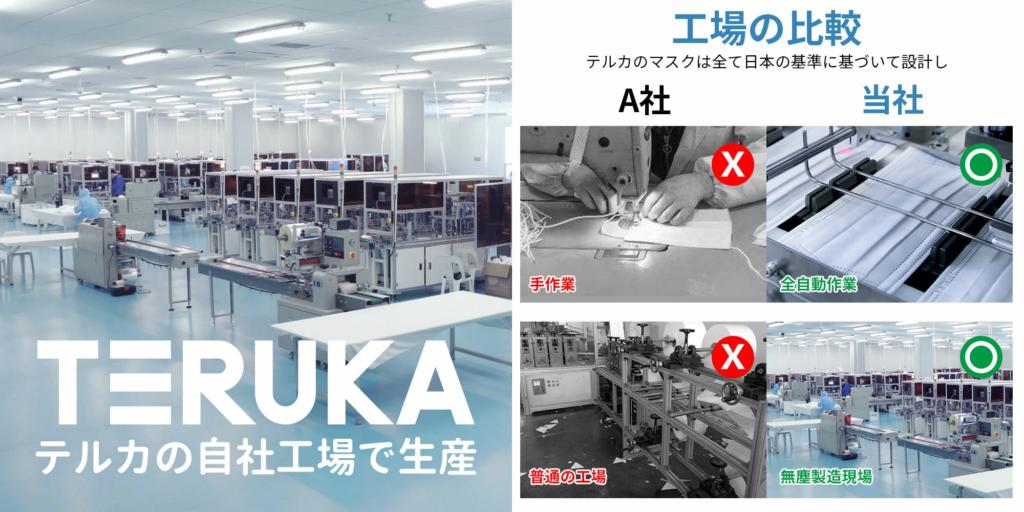2TERUKAテルカ不織布マスク通販!日本製3層構造高機能・高品質小さいサイズ(子供用)